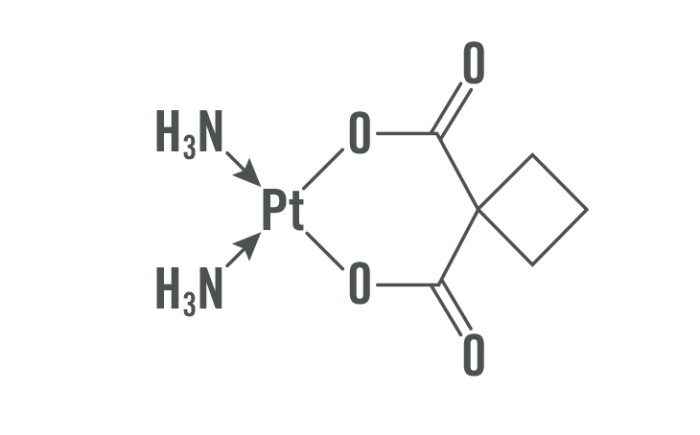 Structure Carboplatin