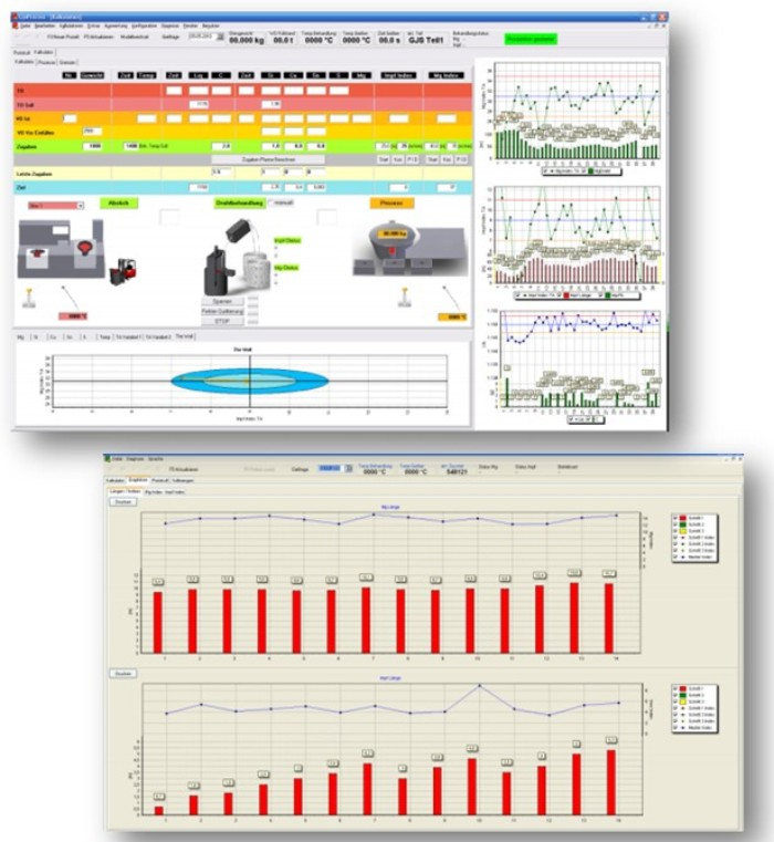 Process Control Software