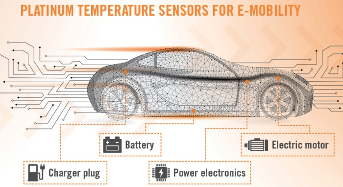 Application Areas and Advantages of Platinum Temperature Sensor in Electric Vehicles.