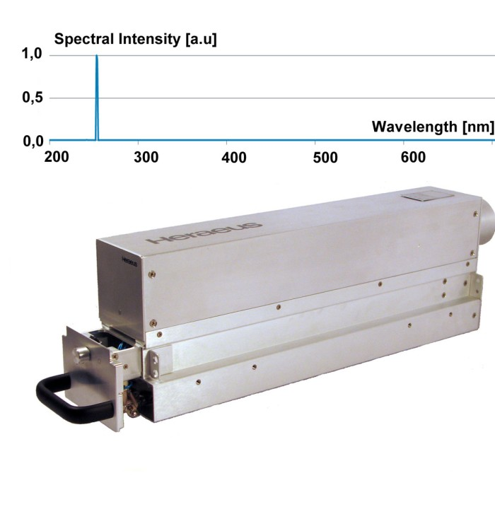 Short wave UV system