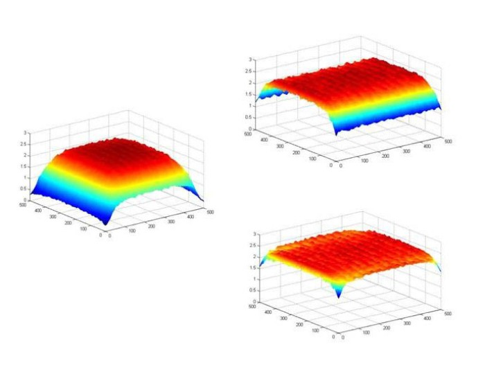 CAE simulations optimize heat processes