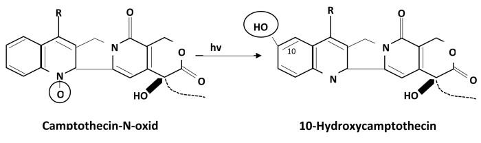 Induced rearrangement in the production of Irinotecan